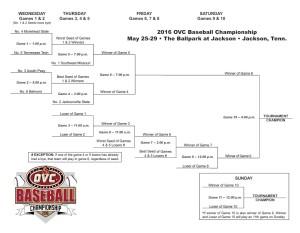 OVC Baseball Championship 2016 bracket