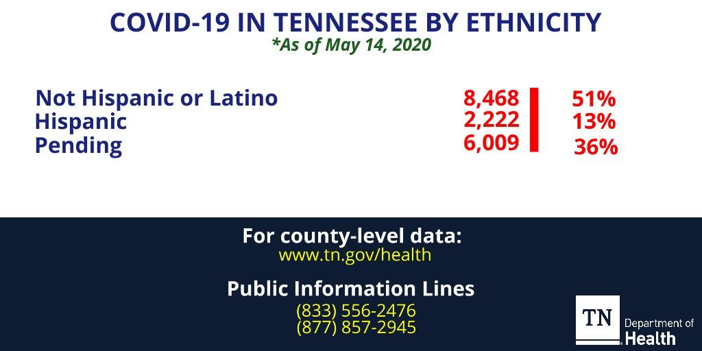 May 14 Ethnicity