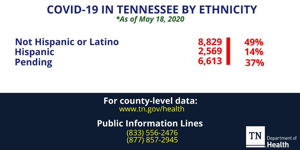 May 18 Ethnicity