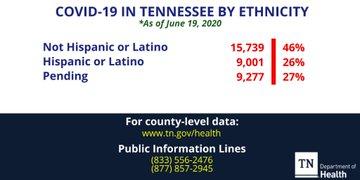 June 19 Ethnicity