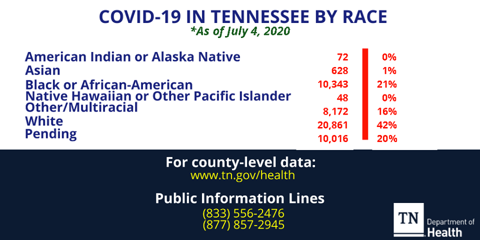 State Numbers 2