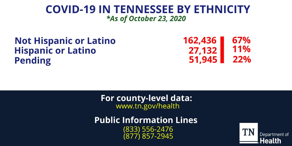 Oct. 23 Ethnicity