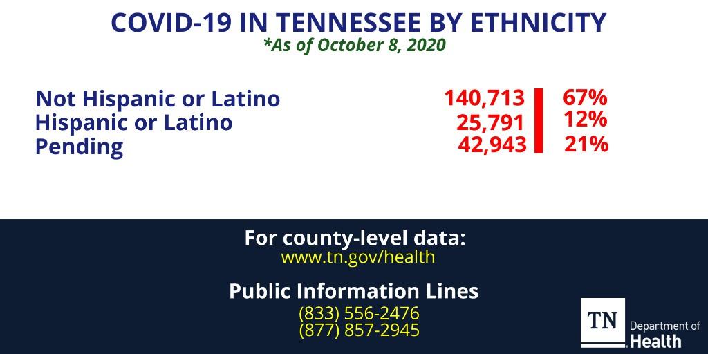 Oct. 8 Ethnicity