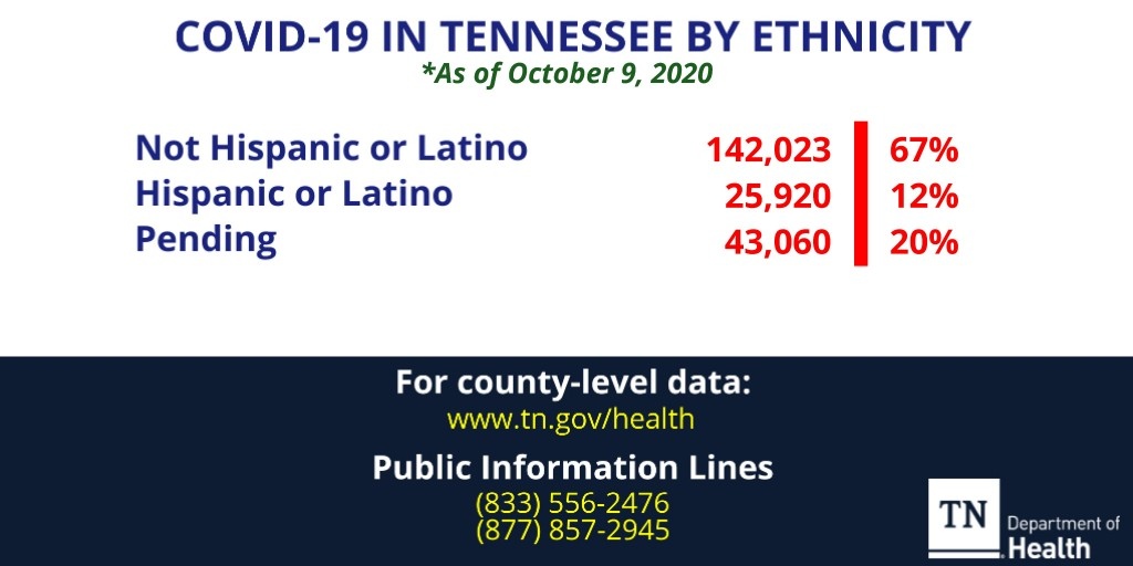 Oct. 9 Ethnicity