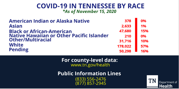State Numbers 4